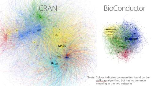 Cluster-diagram