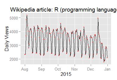 Wiki_R