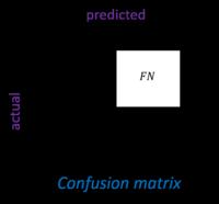 Confusionmatrix2
