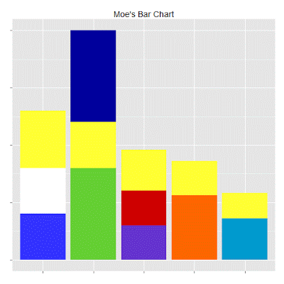 Two fun plots with R