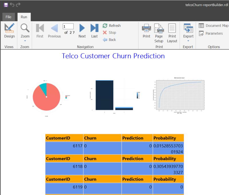 Telco Customer Churn with R in SQL Server 2016 (Revolutions)