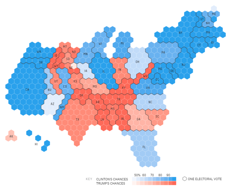 Make Tilegrams In R With Tilegramsr Revolutions - Us-election-map