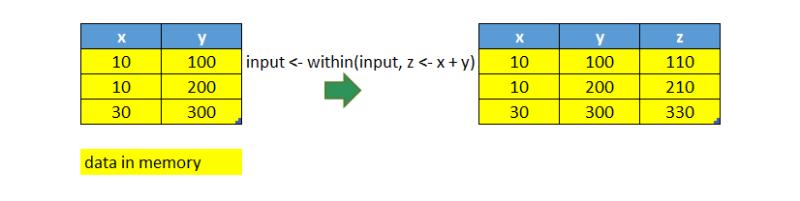 R process data v3